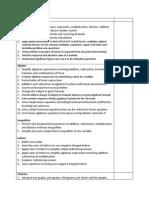 Examination Topics Math