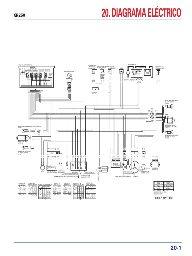 20  diagrama del cableado