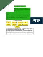 SIPRI Milex Data 1988-2013 Plus