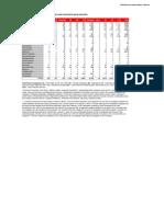 2009RL_Stats_Table_3a.pdf