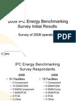 Energy Bench Marking