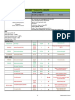 Suivi situation livrable projet DC BKH 03 09 2014.pdf