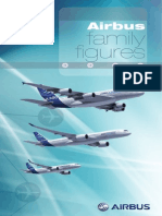 Airbus Family Figures Jan14