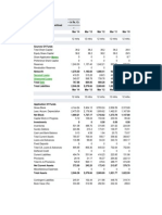 Chettinadu Cment - Financials