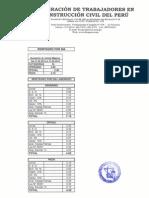Tabla Salarial 2014-2015 Const. Civil - Según Sindicato