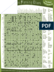 Companion Planting Chart increases Food Production