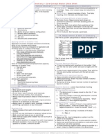 Chem Cheat Sheet Master
