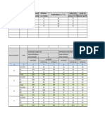 formulir MKJI