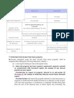 Tax Deduction_home Loan