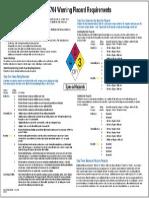 fmannfpa704
