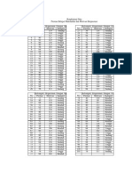 Analisis Data Jadi