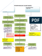 PATHOPHYSIOLOGY Medicine Ward Client Based