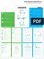 Veeam Backup Replication v8 for Vmware Poster