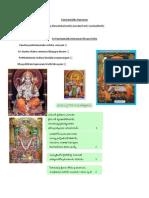 Hanuman Stotramulu Jai Sri Rama Dootham Sirasaa Namaami