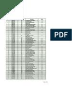 Notas de Tercer parcial de Matematica III, Diciembre 2014.