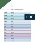 goethe institut shkup provimet.pdf