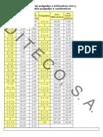 Equivalencia Pulgadas-milimetros Cm