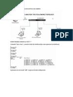 Configuración de Vlans en Switch l2 de Juniper