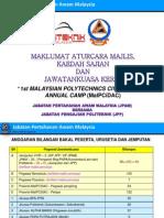Maklumat Aturcara Majlis MalPCiDAC.ppt