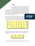 The Hebrew Alephbet