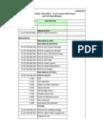 List of Deliverabls-Aker Proposal