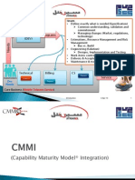 introduction to CMMI