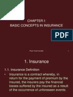 Principles of Insurance (1) Total Slides