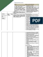 quarterly report to FERD - 2013 Q2 (June 2013).docx