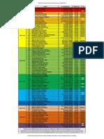 RankingMEDIAMaraton-21diciembre2014