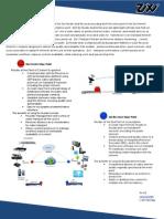 Zixi Edge Points Data Sheet