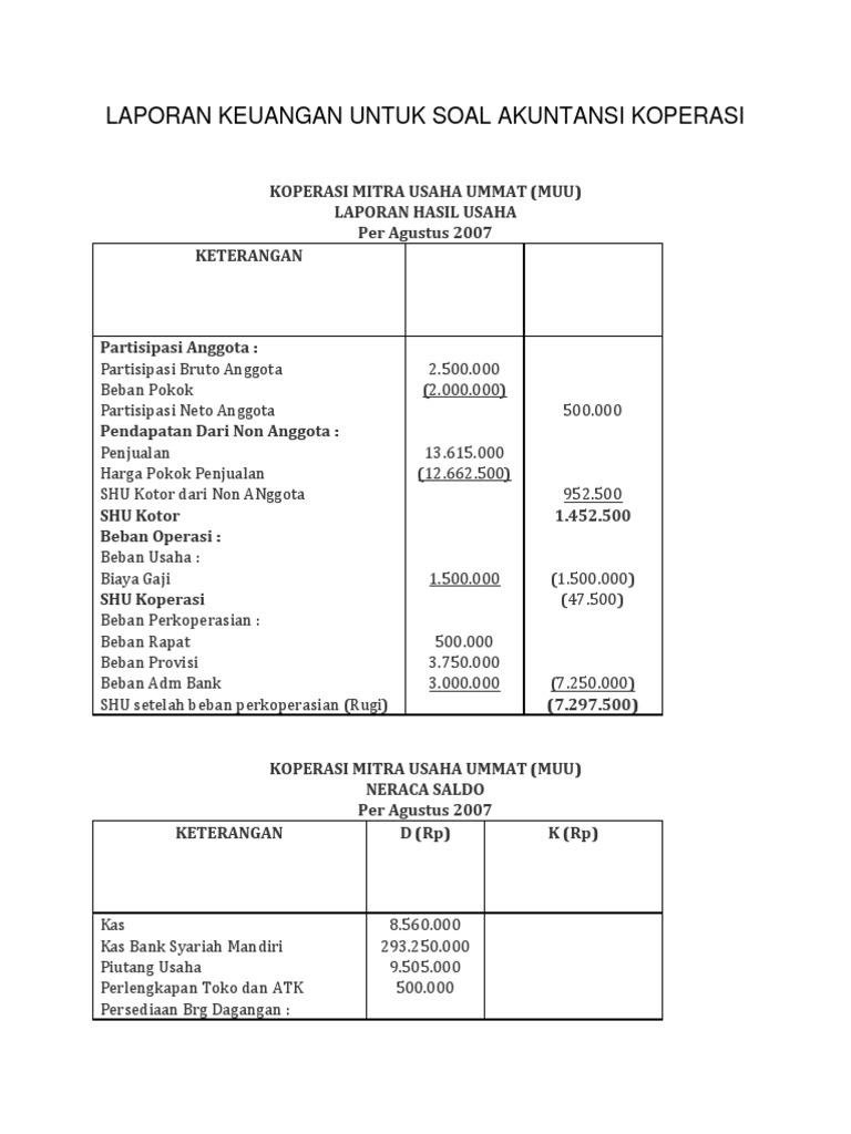 Akuntansi Koperasi Laporan Keuangan