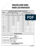 Informacoes Paineis Monofasicos 100714