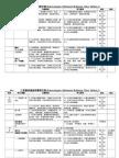 二年级华语全年教学计划 3.doc