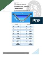 Diseño Hidráulico Del Acueducto