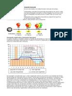 Conceitos e Definições de Faturamento de Energia