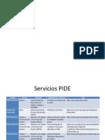 Plataforma PIDE