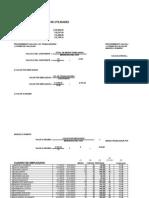 7.Calculos Participacion Trabajadores Utilidades Con Formulas