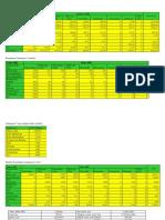 Tugas Pb Excel
