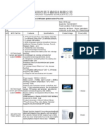 868Mhz GSM Alarm System Price List