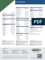 022487-174B SurveyPro Specification Sheet Pbp 8