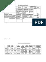Investigacion Ritmo Cardiaco Matriz de Consistencia