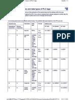 Mk @MSITStore C Program Files (x86) Siemens Automation Por