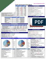 eco-factsheet-20131220-100445-235435.pdf