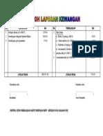 cth laporan kewangan
