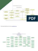Diagramas Causa Efecto-final a3