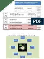 sutras-teil4.pdf