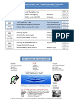 sutras-teil2.pdf