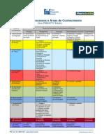 Processos Do Gerenciamento de Processos-PMBOK5