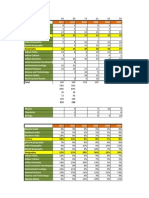 2014 Prelims Analysis