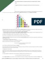 Excepciones a La Regla de Madelung y El Diagrama de Moeller